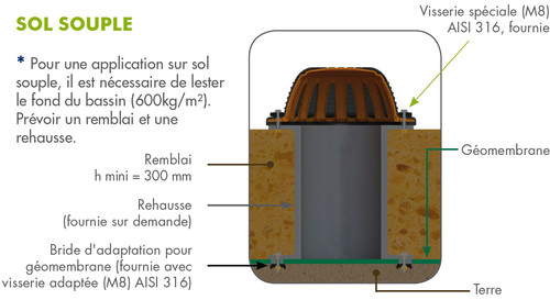 norham-schema-clapets-fonds-bassin-FLO-PLUG-installation-geomembrane.jpg