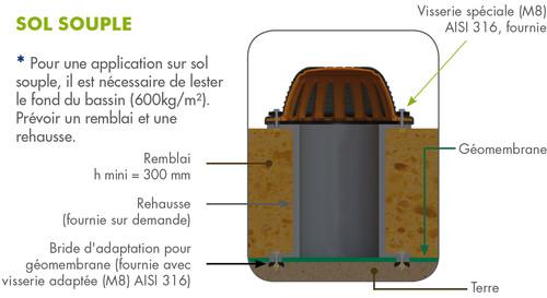 schema-clapets-FLO-PLUG-installation-geomembrane.jpg