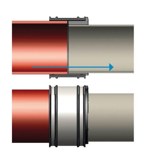 norham-schema-raccords-FLEX-SEAL-EX-continuite-fil-eau.jpg