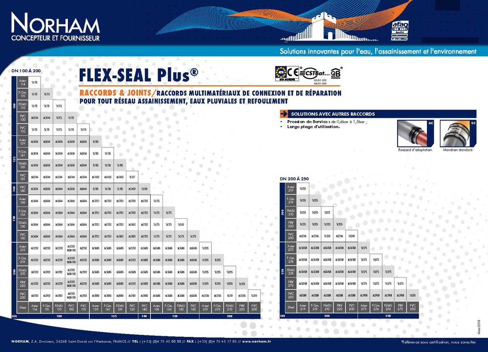 Tableau_Solutions_raccordement_FLEX-SEAL_Plus_Page_2.jpg