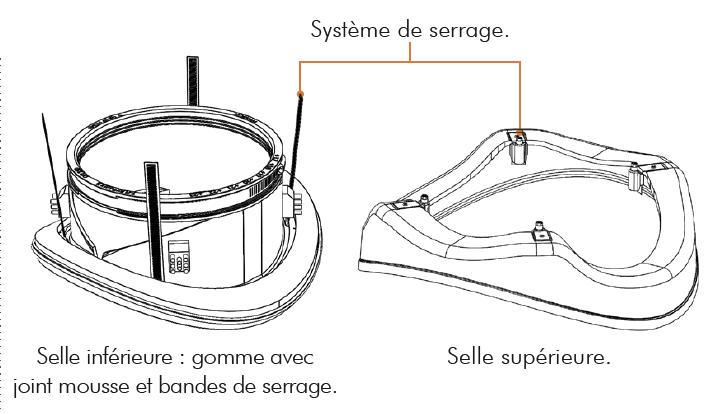 norham-schema-tulipe-de-piquage-T-FLEX-MULTI-2-1-1.png